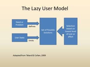 Lazy User Model
