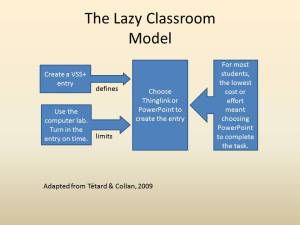 Lazy Classroom Model